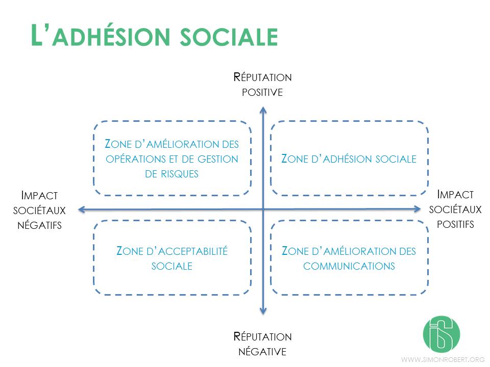 AdhésionSociale_simonrobert
